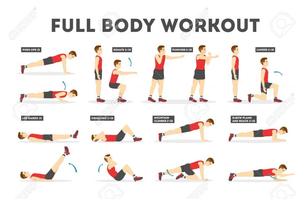 Full body workout weak chin